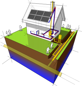 Custom solar home intall