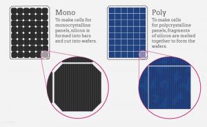 Mono vs poly cells