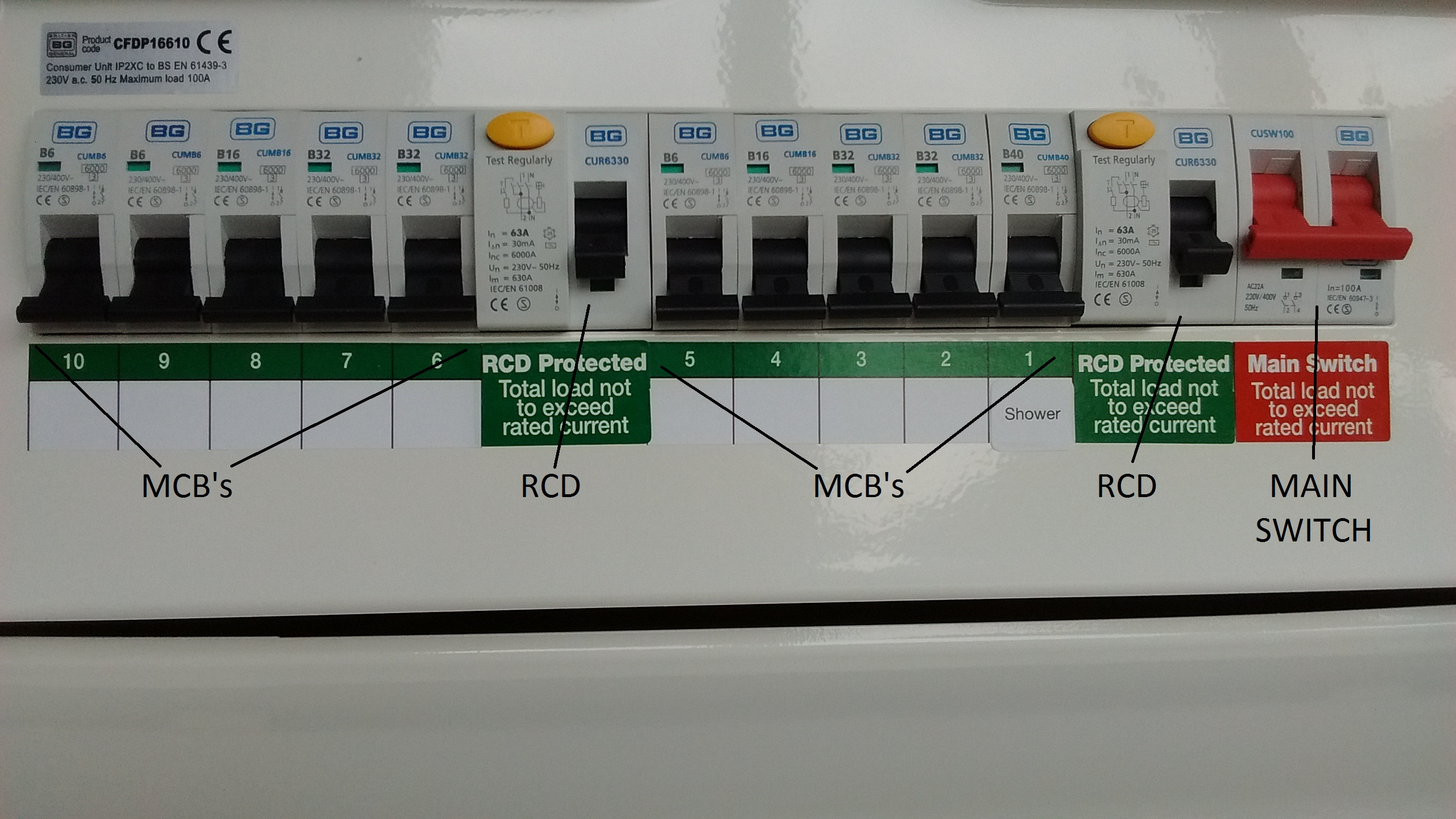 mcbs-rcds-main-switch-on-consumer-unit
