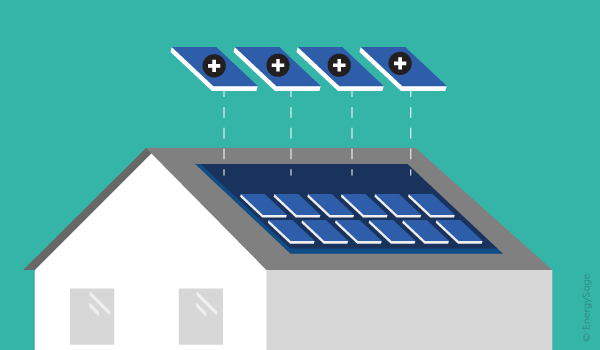 increase or extend your solar PV array