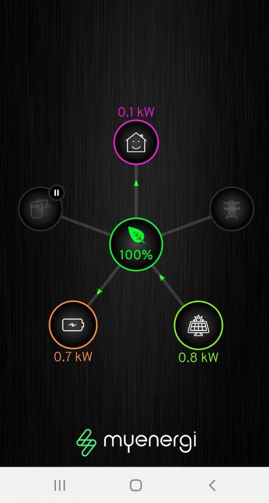 my-energi-app-live-view