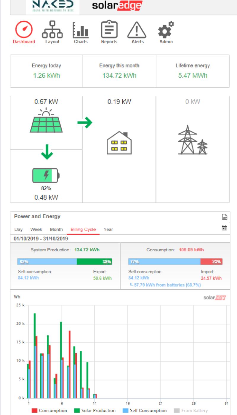 solar-edge-monitoring